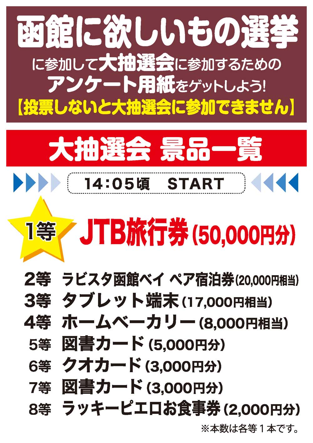 http://www.hakodate20.com/image/66th_cyusen.jpg